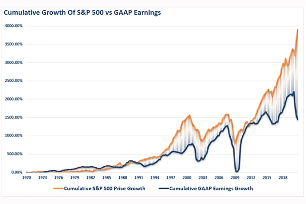 2020 4th Quarter Market Commentary